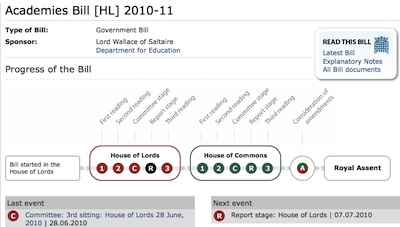 Academies Bill Screenshot