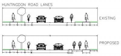 Proposed cycle lanes for Huntingdon Road