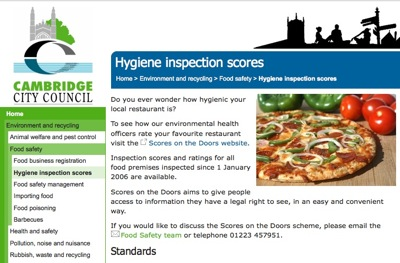 Cambridge City Council - Hygine Scores Page
