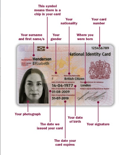 UK ID Card Sample