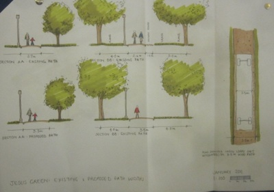 Proposals for Paths on Jesus Green