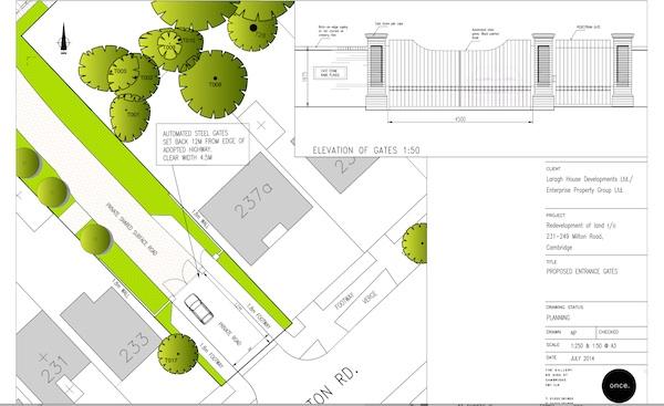 plans for gates