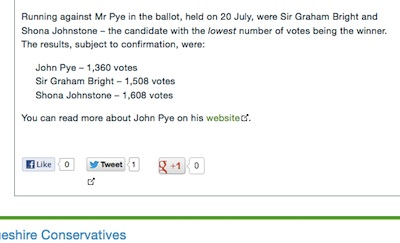 John Pye – 1,360 votes<br /> Sir Graham Bright – 1,508 votes<br /> Shona Johnstone – 1,608 votes