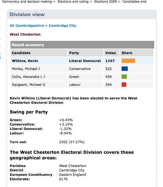 Screenshot of the West Chesterton 2009 Results from the County Council Website